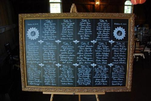 Chalkboard Seating Chart in Old Fashioned Script